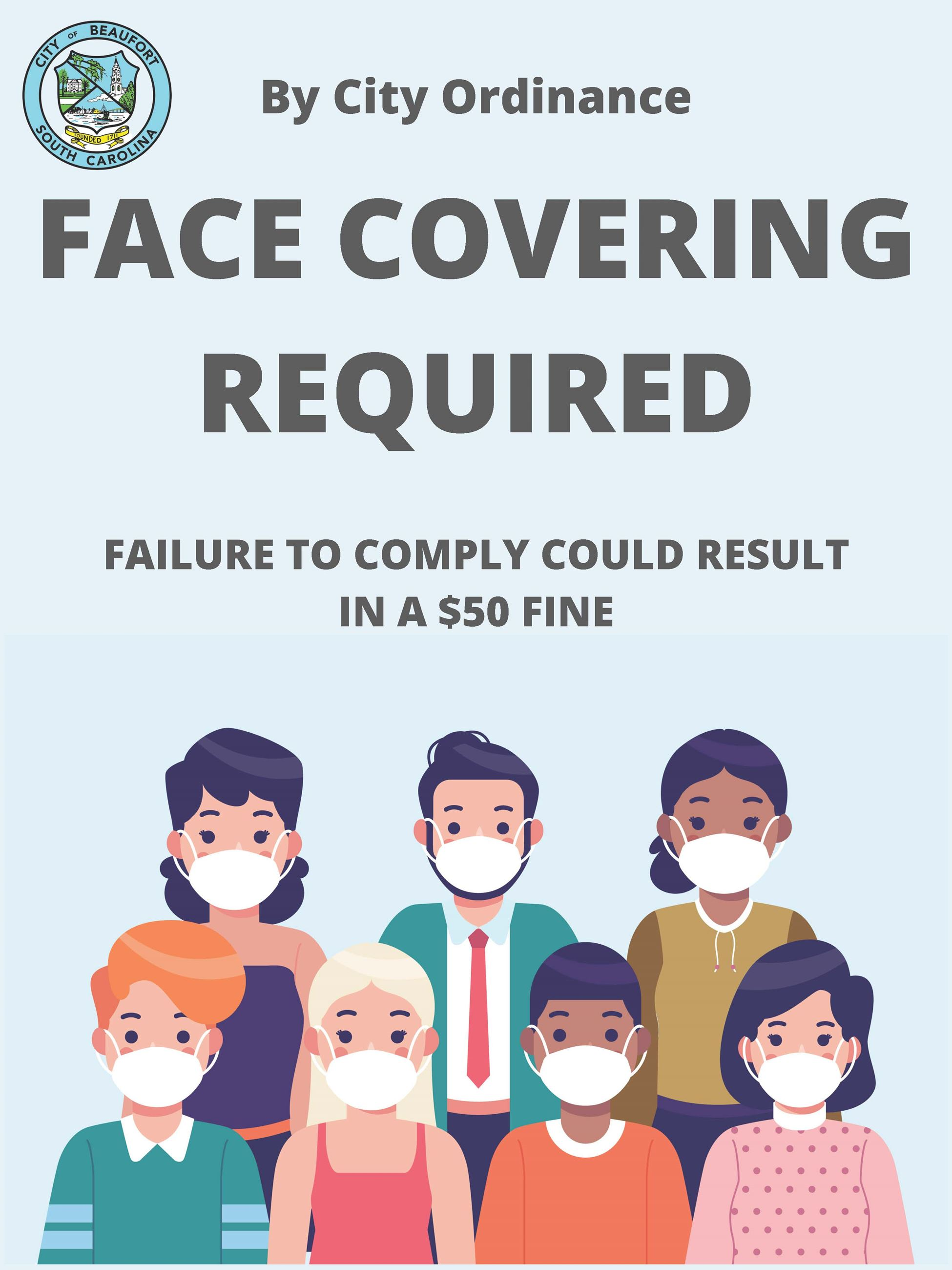 Face Covering Required poster