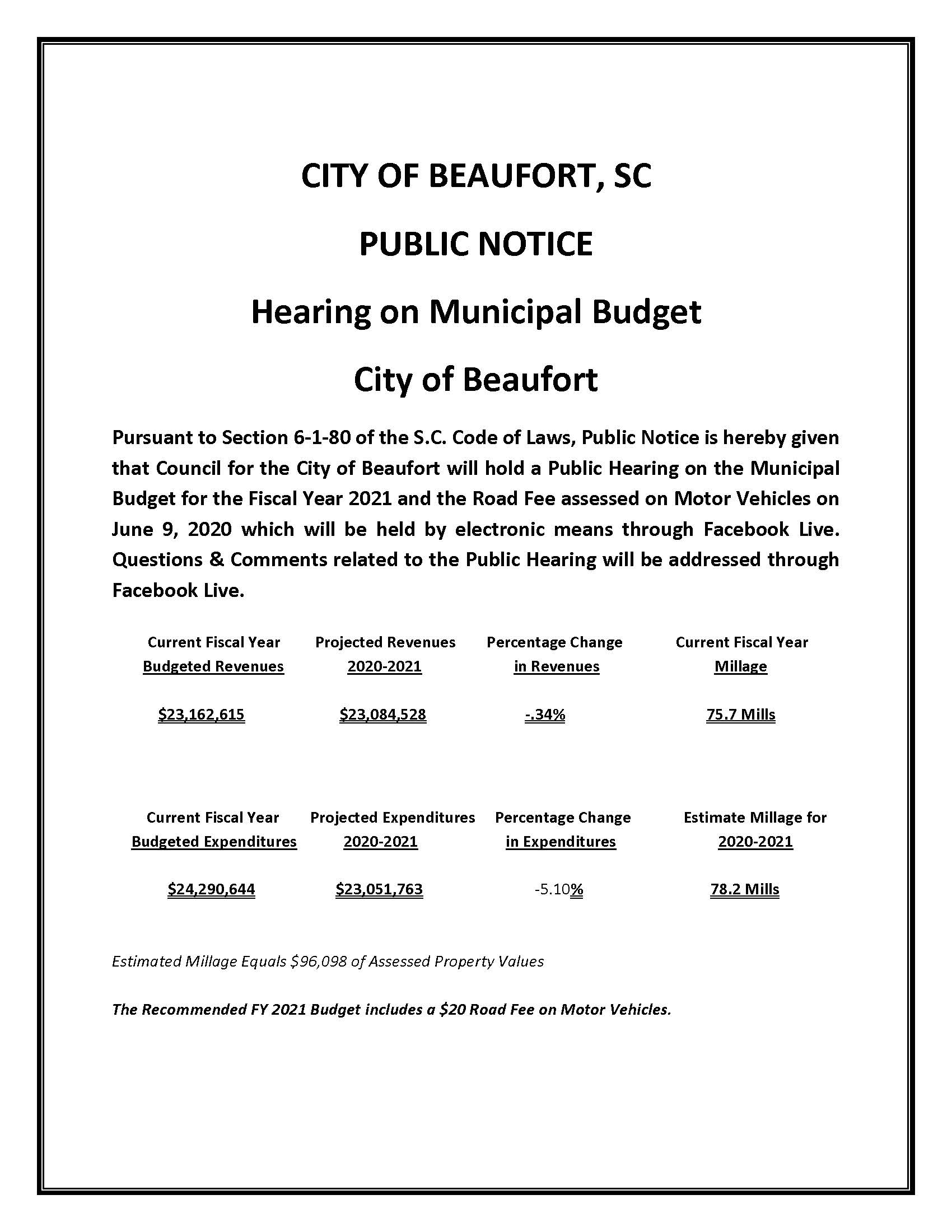 CITY OF BEAUFORT Public Notice Budget FY 2021